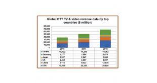 WorldScreen com - TV Latina