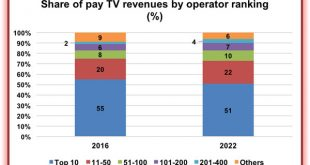 DigitalTVResearch-payTVrevenue-517